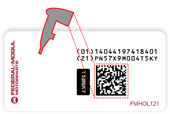 WaysToVerify_Scan